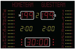 Баскетбольное табло Nautronic