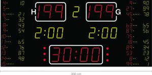 Спортивное табло Nautronic