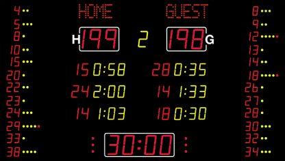 nautronic_scoreboard_for_handball
