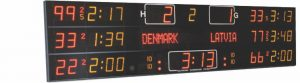 Ice_Hockey_scoreboard_NA2673T-S2_p