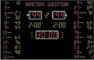 Спортивное табло для баскетбола