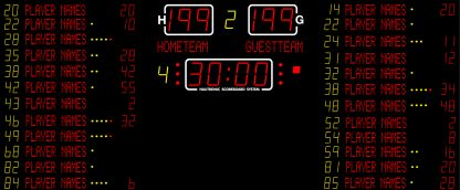 Nautronic_scoreboards
