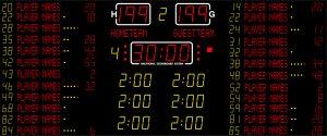 nautronic_scoreboard_NX33040-42_FIBA-1