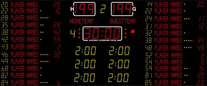 Nautronic_scoreboard_NX33040-33 FIBA-1