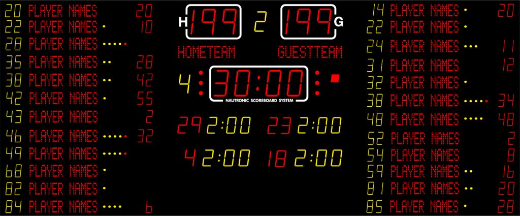 nautronic_scoreboard