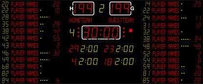nautronic_scoreboard-NX33040-42 FIBA-1