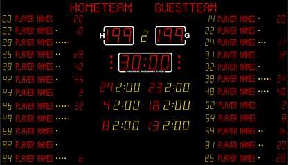 nautronic_scoreboards_NX33040-74-FIBA-1