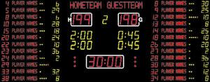 Спортивное табло для баскетбола Nautronic