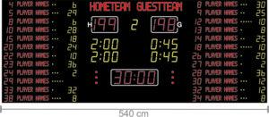 Спортивное табло для баскетбола Nautronic NX33401